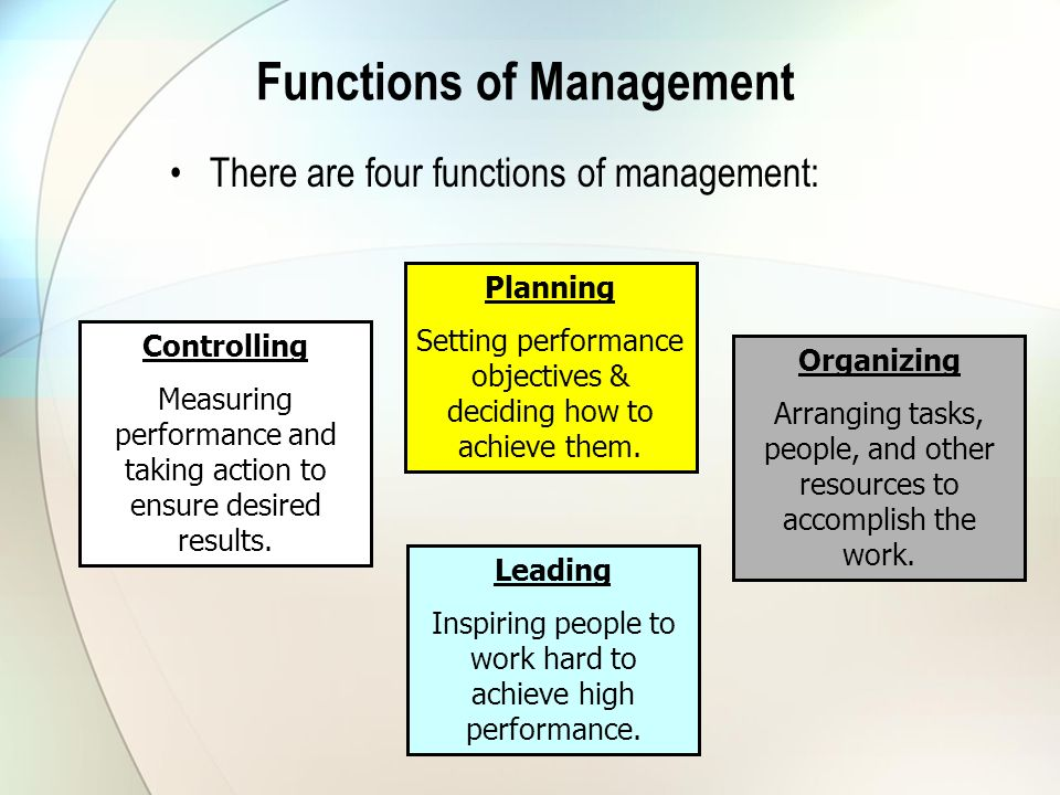 leading function management The control function of management can be a critical determinant of organizational success most authors discuss control only through feedback and adjustment processes.