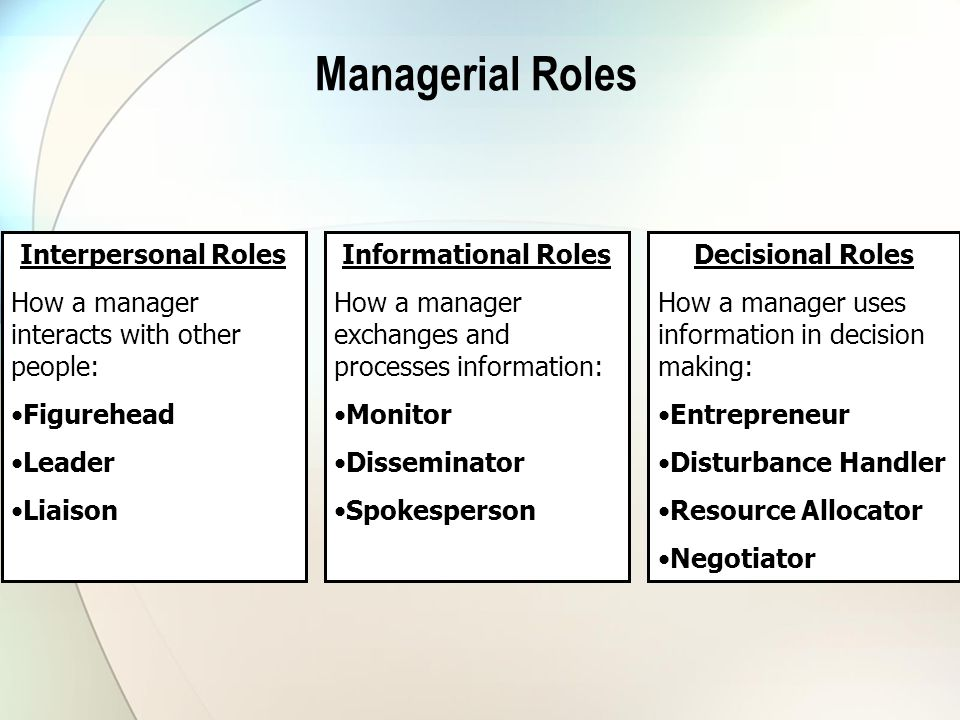 Managerial Roles Interpersonal Roles