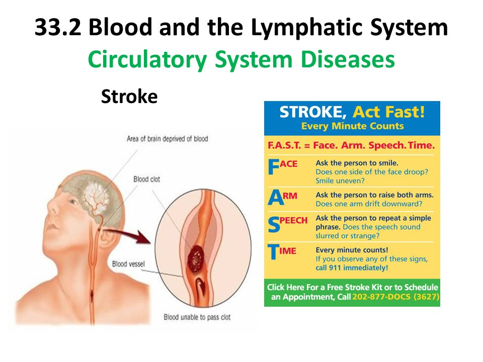 disease and disorders of the lymphatic The journal publishes high quality clinical, and laboratory research papers, case series, reviews, guidelines, techniques, and practice manuscripts related to all aspects of venous, lymphatic disease, and wound care with an emphasis on the practicing clinician.