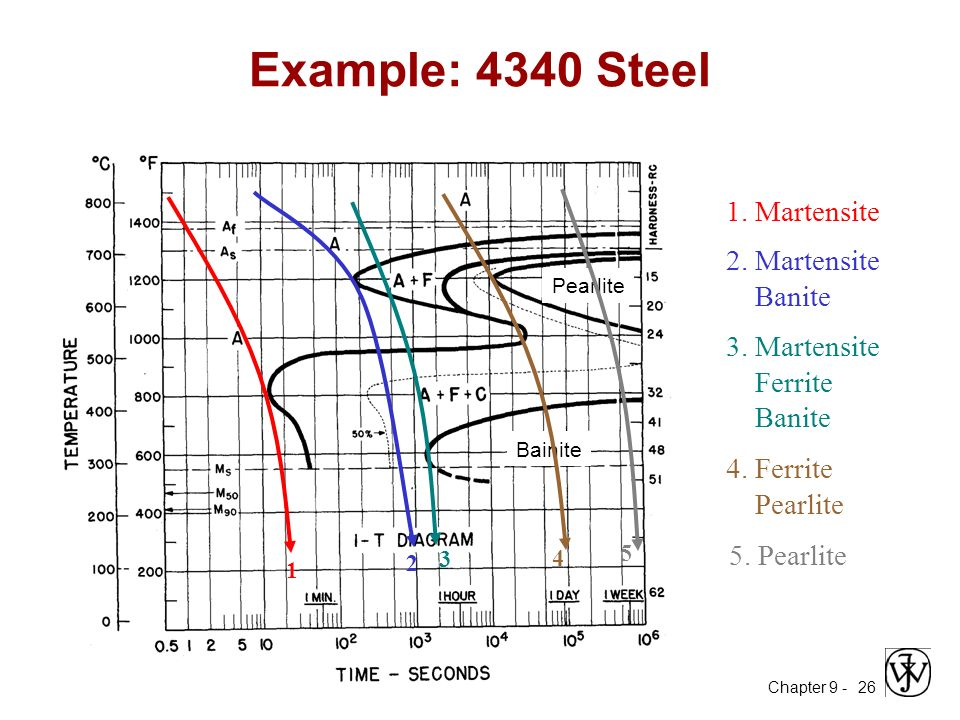Me 330 engineering materials ppt video online download 26 example ccuart Gallery