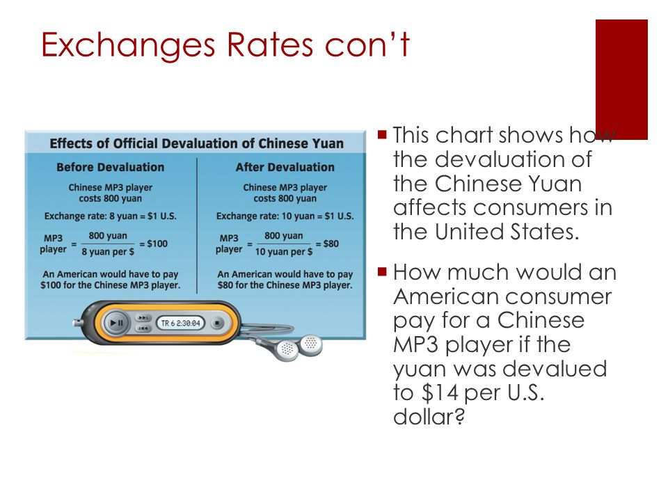 Exchanges Rates con't This chart shows how the devaluation of the Chinese Yuan affects consumers in the United States.