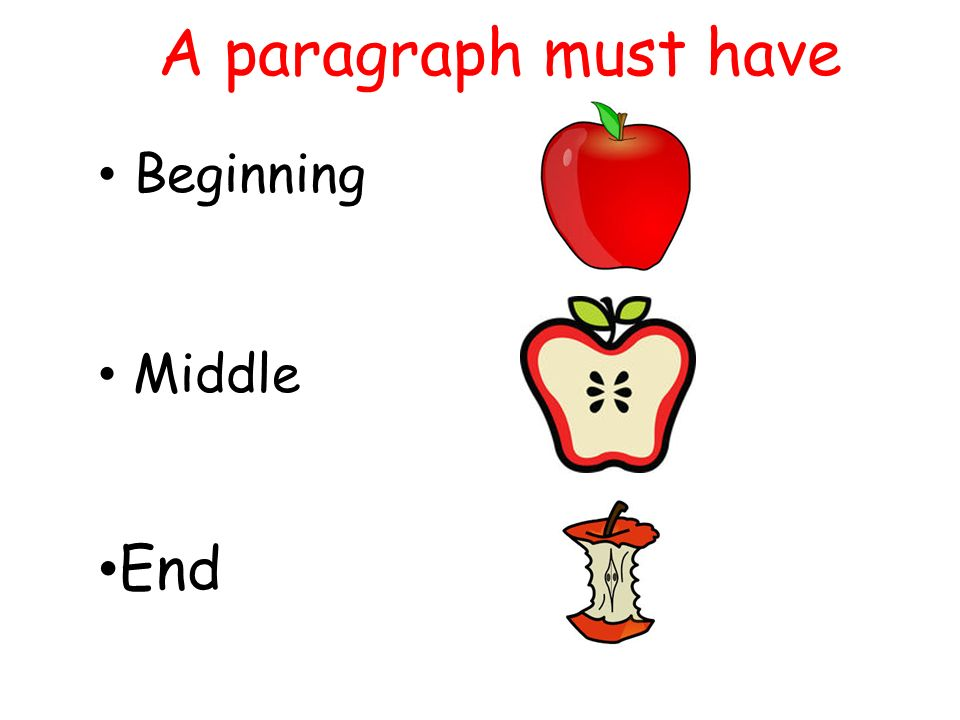 A paragraph must have Beginning Middle End