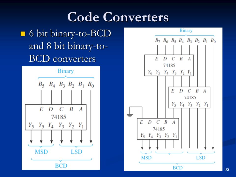 Code Converters, Multiplexers and Demultiplexers - ppt ...