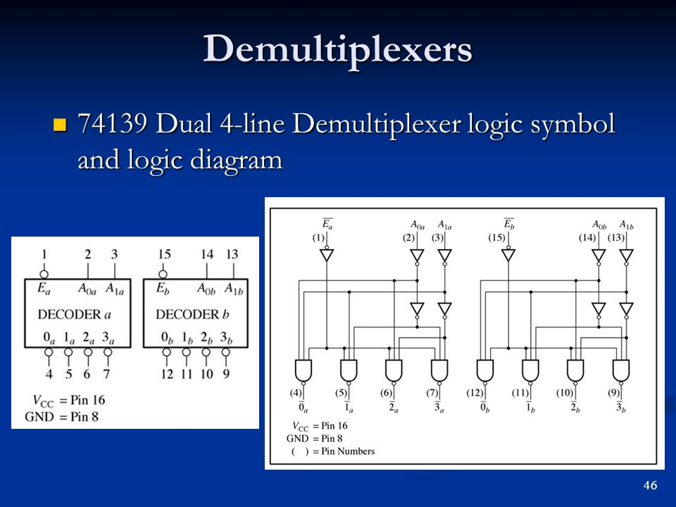 logic diagram with pin numbers car diagram with numbers #6