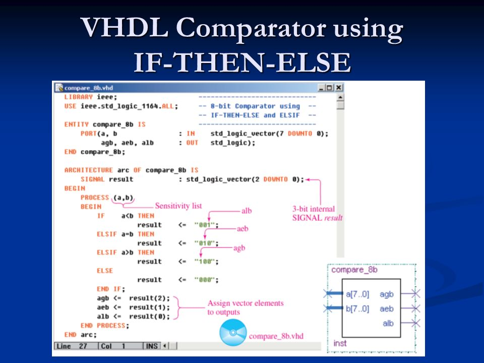 Binary comparator vhdl