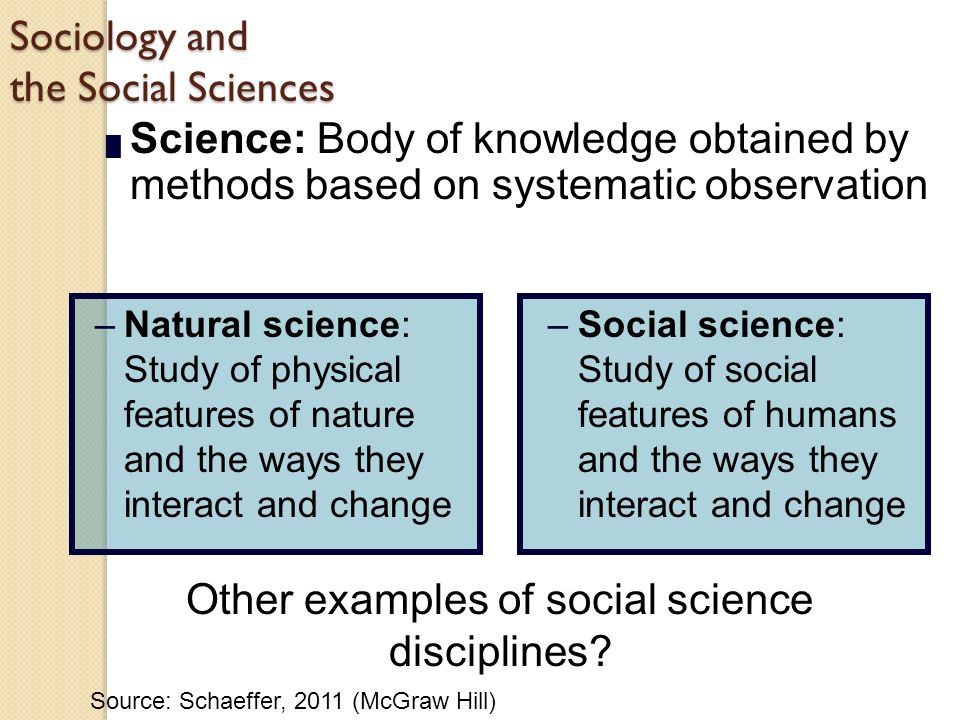 sociology and the disciplines of social science Chapter-1 historical background of social sciences  development of the various social science disciplines,  political science, sociology,.