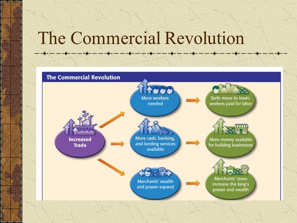 commercial revolution Industrial revolution marked a major turning point in earth's ecology and humans' relationship with their environment.