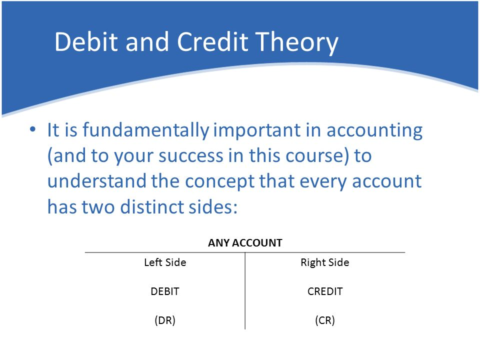 theory account Finance test on basic theory of accounting concepts begins your test preparation from the basics of accounts these basic concepts come handy not just afte.