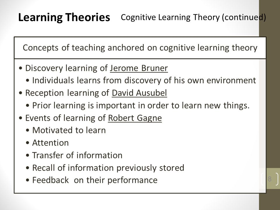Greg Ashman – Cognitive Load Theory and Direct Instruction vs Inquiry Based Learning