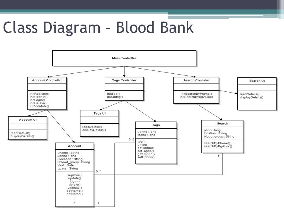 uml diagrams online blood bank system gallery