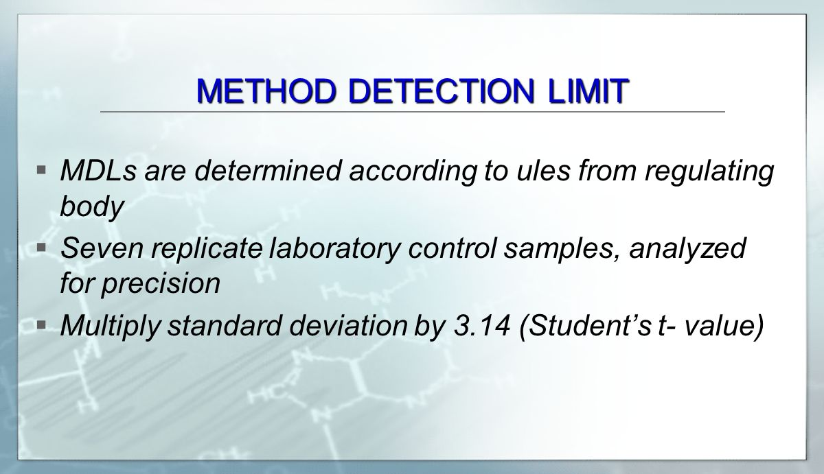 METHOD DETECTION LIMIT
