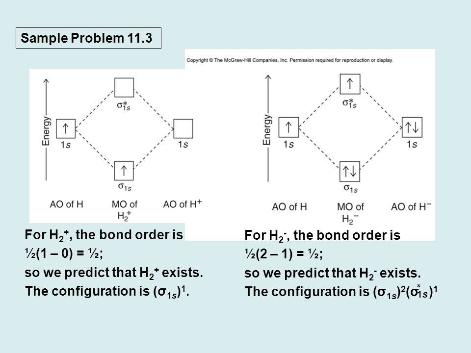 how to calculate bonding order
