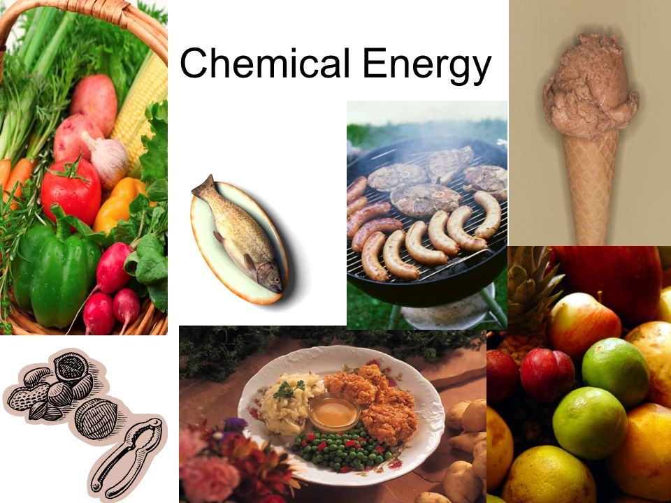Natural Ways For Energy