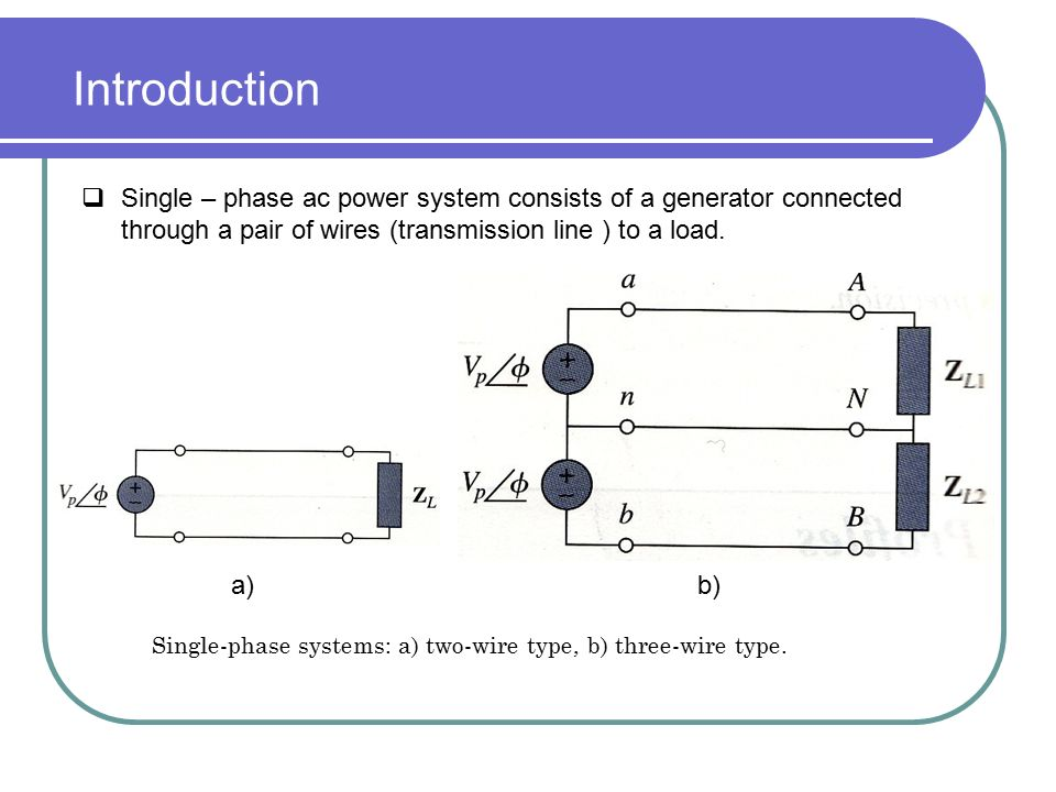 Single Phase System : Fundamentals of electrical engineering ent ppt