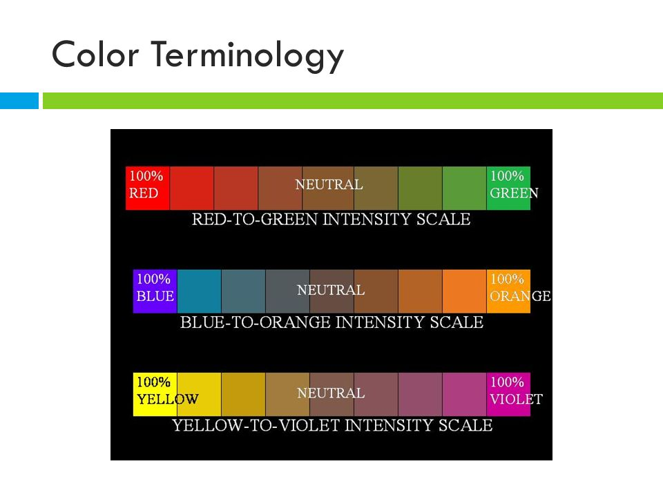 the color wheel objective ppt video online download