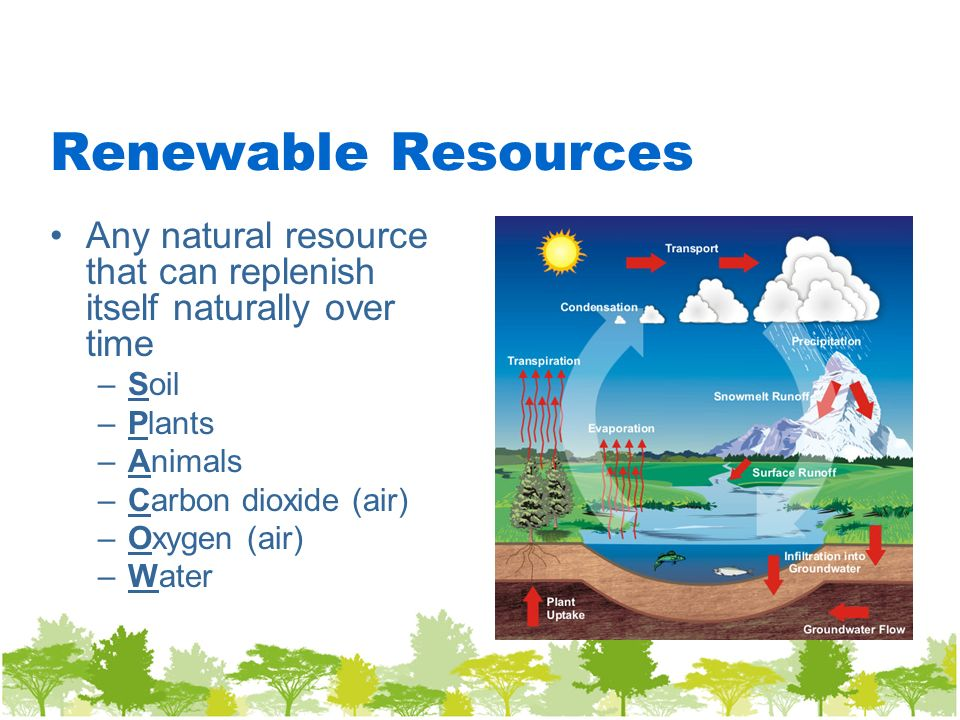 Oxygen As A Natural Resource