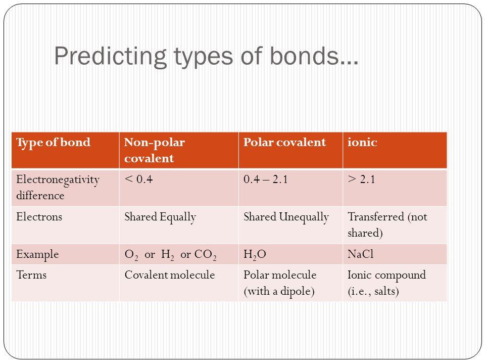o2 bonds