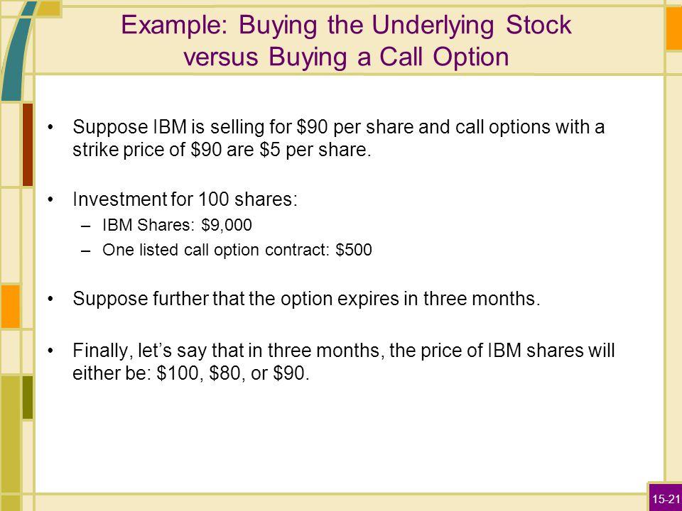 Buying stock options strike price