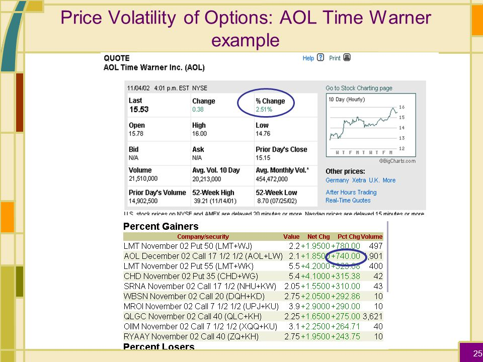 Options volatility trading adam warner