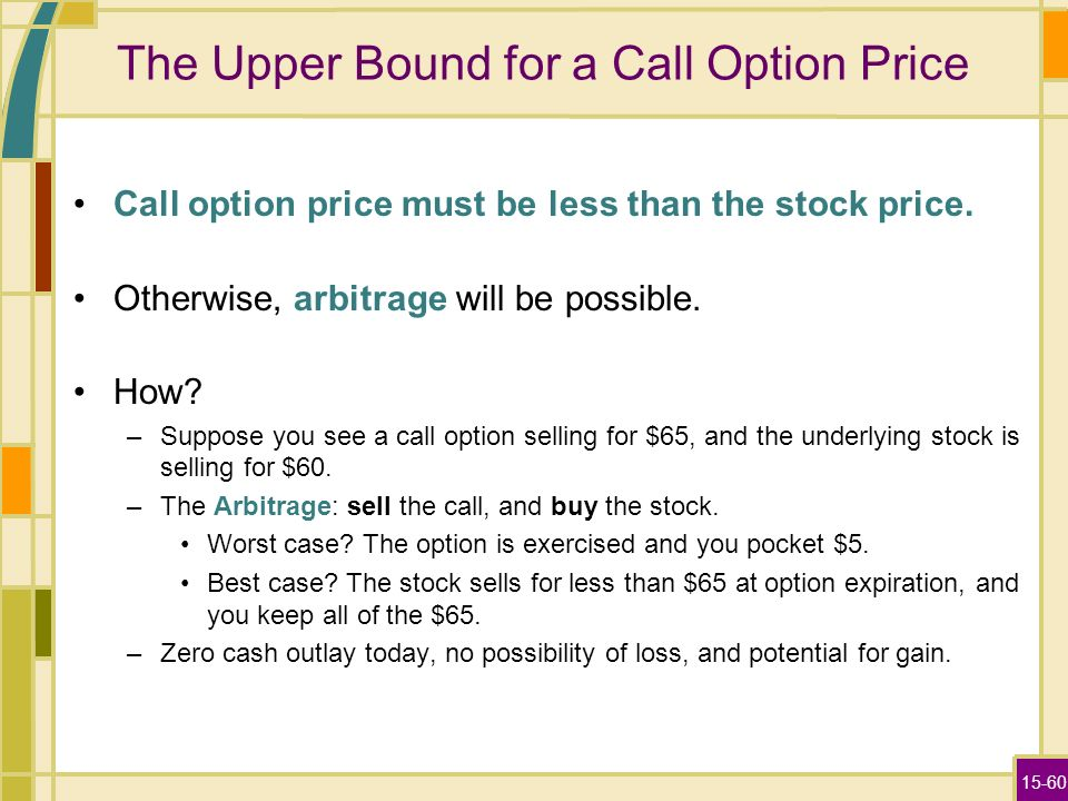 Best call options today