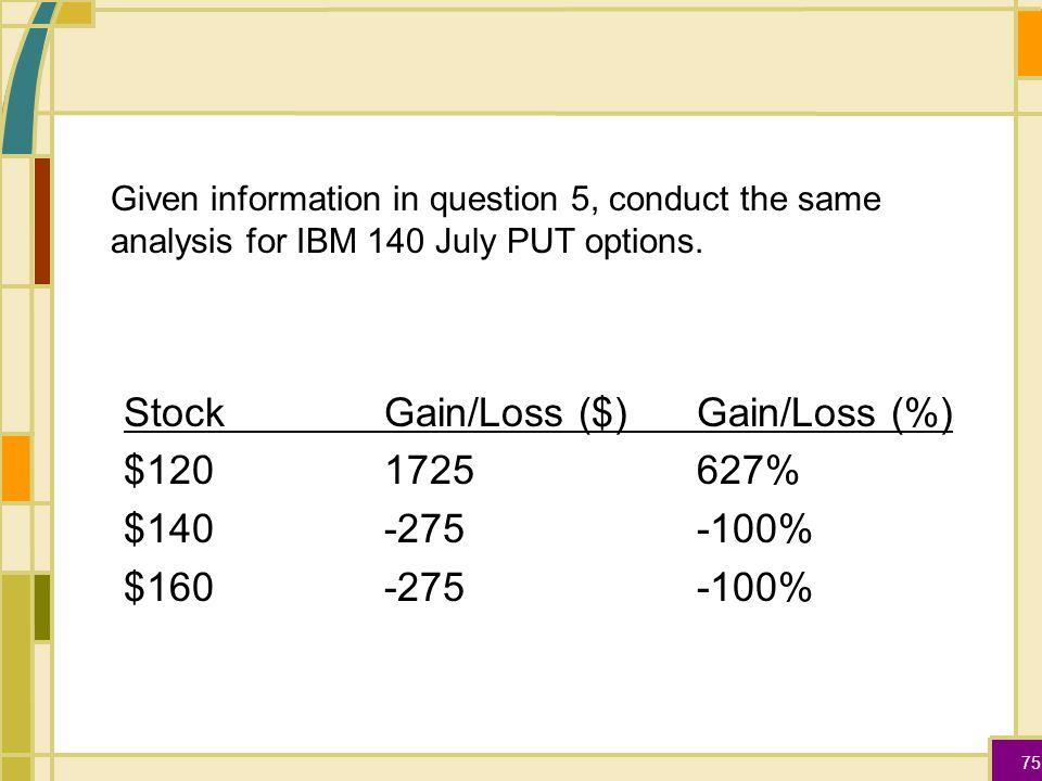 Stock options mp 627