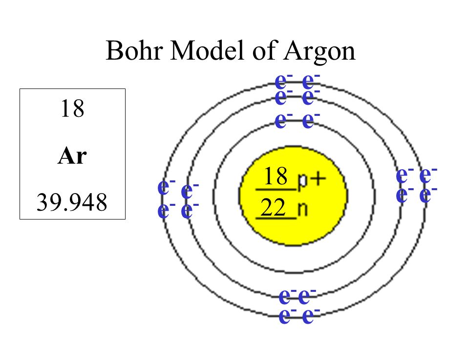 how to make a bohr model of an element