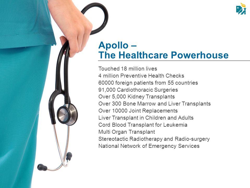 Apollo – The Healthcare Powerhouse