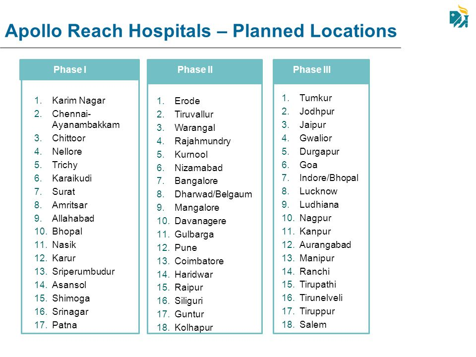 Apollo Reach Hospitals – Planned Locations