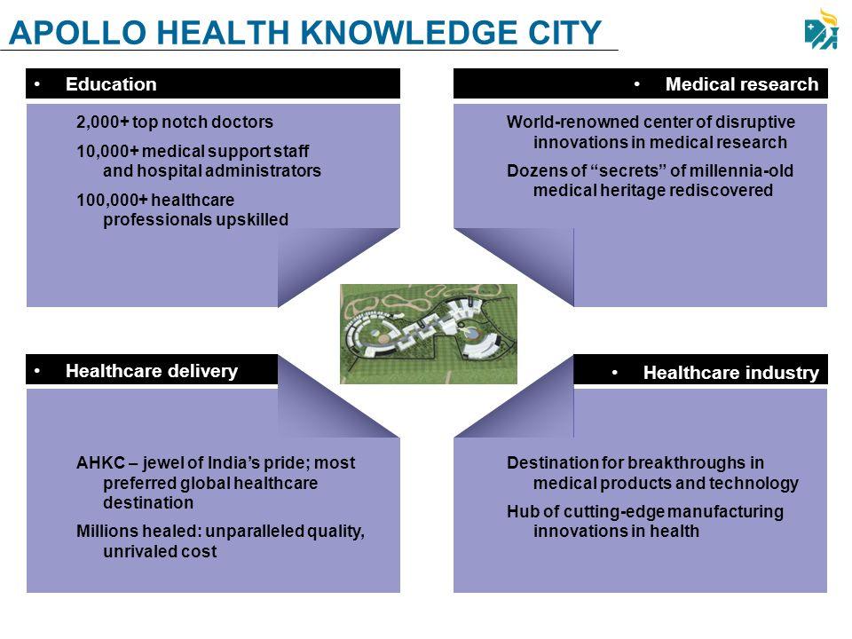 APOLLO HEALTH KNOWLEDGE CITY