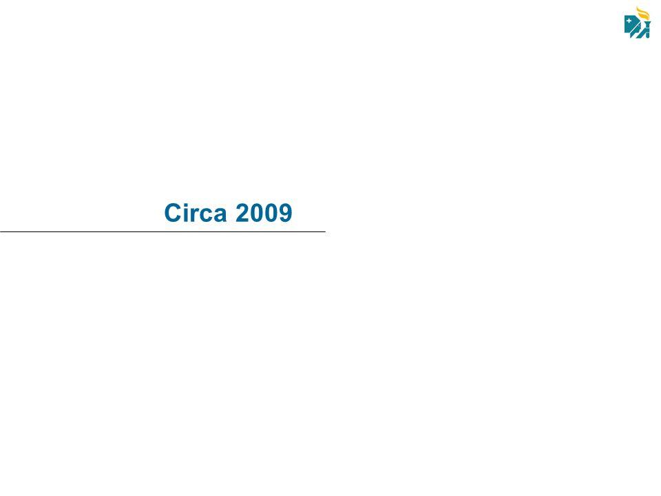 Circa 2009 9 9