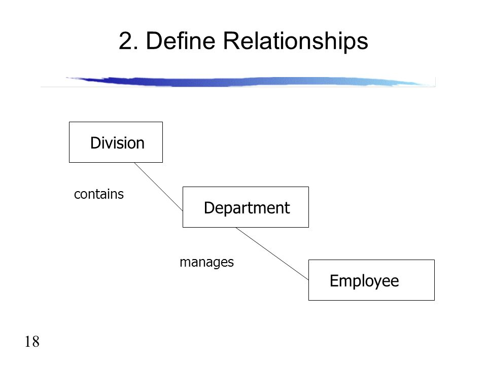 repore definition relationship employees