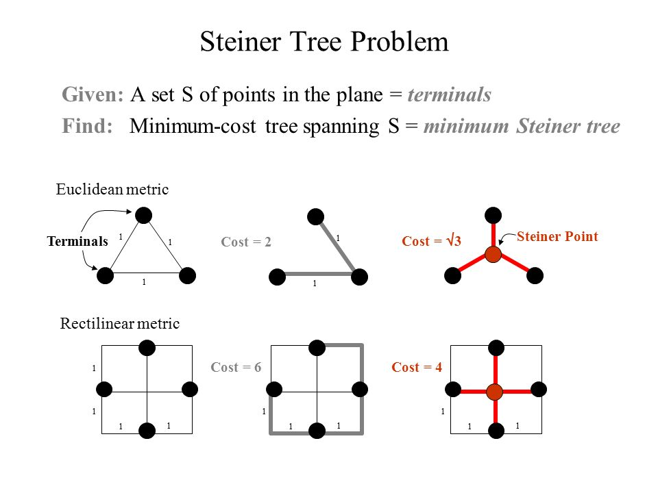 STEINER TREE PROBLEM DOWNLOAD