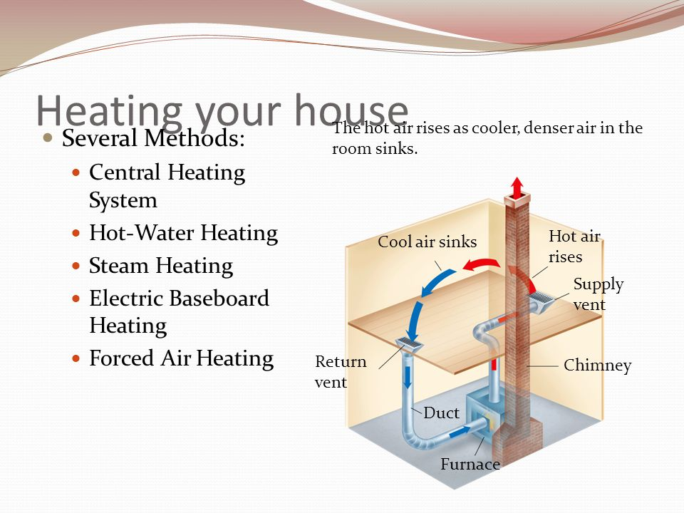 Heat thermodynamics chapter ppt download for Hot air heating system