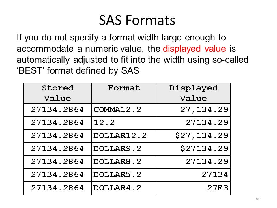 how to create a permanent library in sas