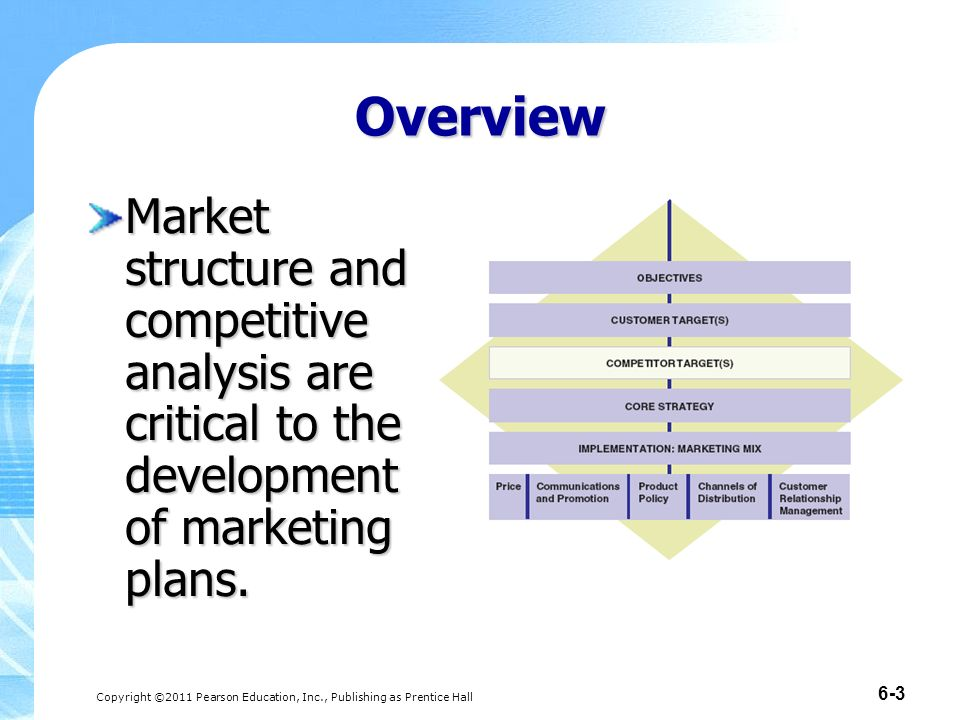 analysis of market structures Vertical market power since under most iso structures transmission  loss-of- load probability analysis and imputed customer outage costs.