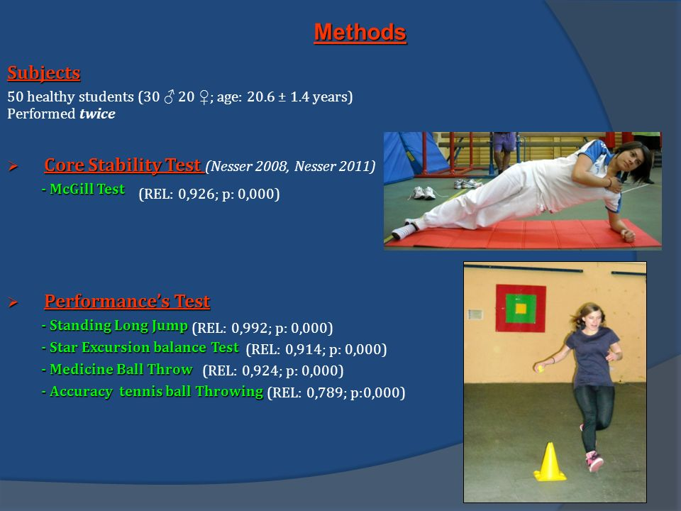 Methods Subjects Core Stability Test (Nesser 2008, Nesser 2011)