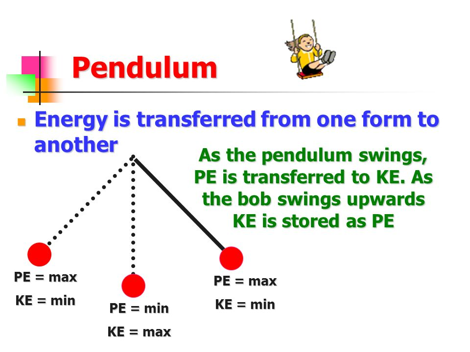 physics pendulum problems