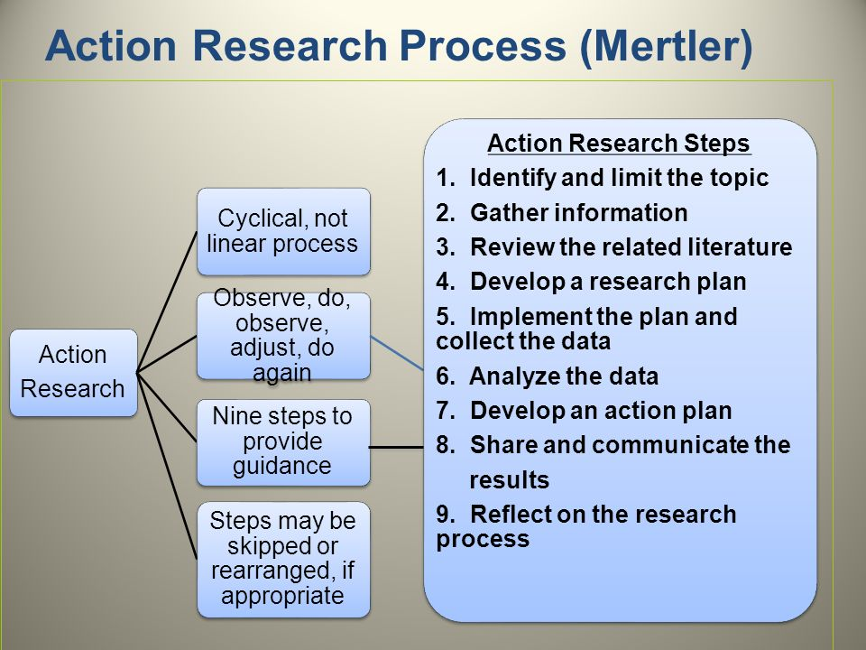 """action research project plan Vii1_4 development and implementation of and action plan 2 introduction zthis workshop """"emergency preparedness and response for research reactors"""" is part of a project rer 9/058 """"safety review of."""