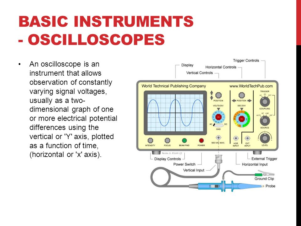 Oscilloscope Y Axis : Basic instruments oscilloscopes ppt video online download