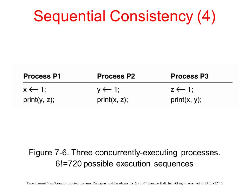 Sequential Consistency (4)