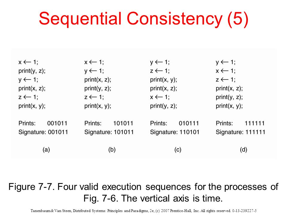 Sequential Consistency (5)