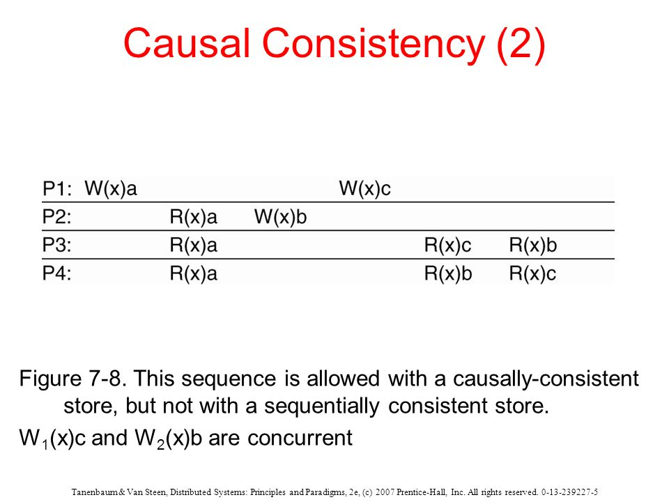 Causal Consistency (2) Figure 7-8. This sequence is allowed with a causally-consistent store, but not with a sequentially consistent store.