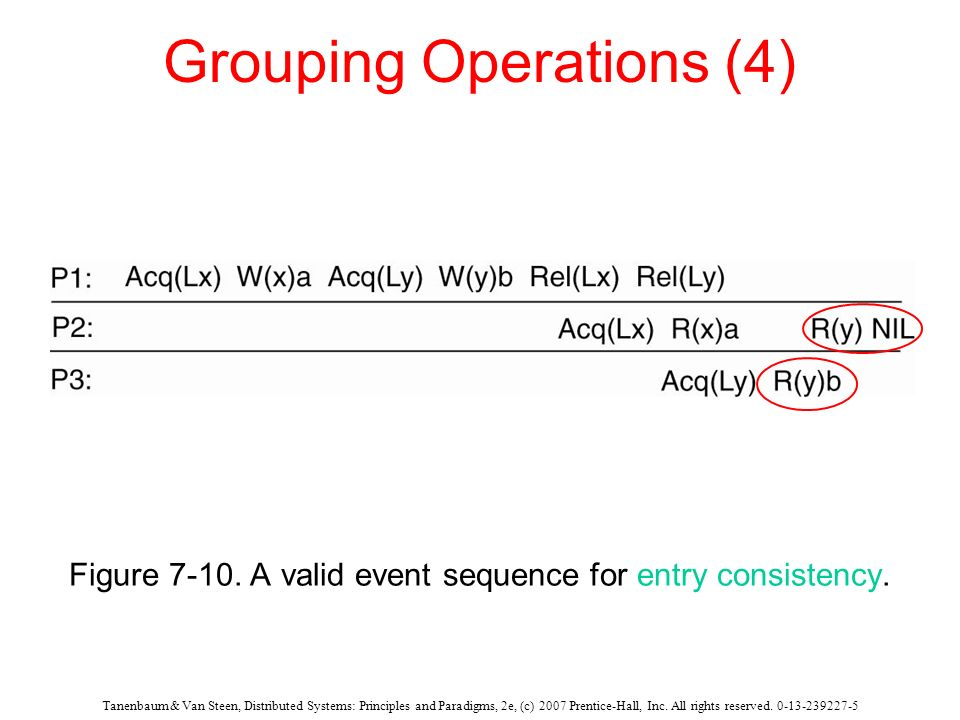 Grouping Operations (4)