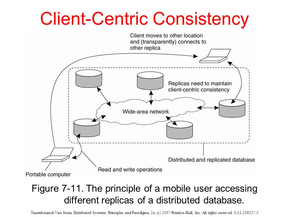 Client-Centric Consistency