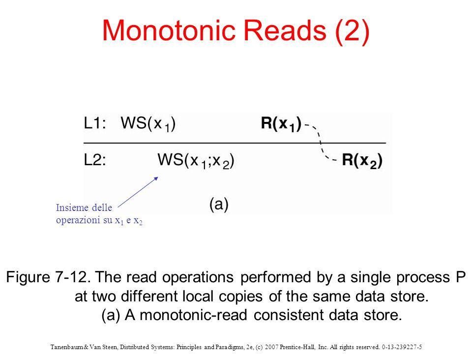 Monotonic Reads (2) Insieme delle. operazioni su x1 e x2.