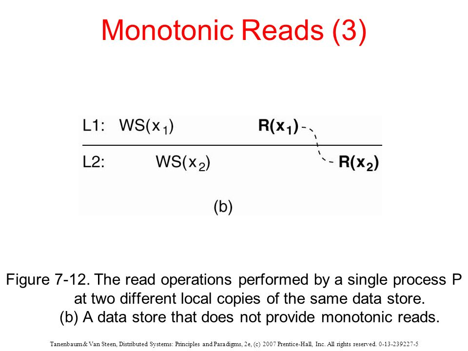 Monotonic Reads (3)