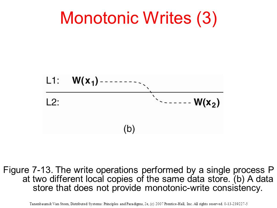 Monotonic Writes (3)