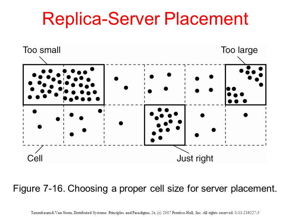 Replica-Server Placement
