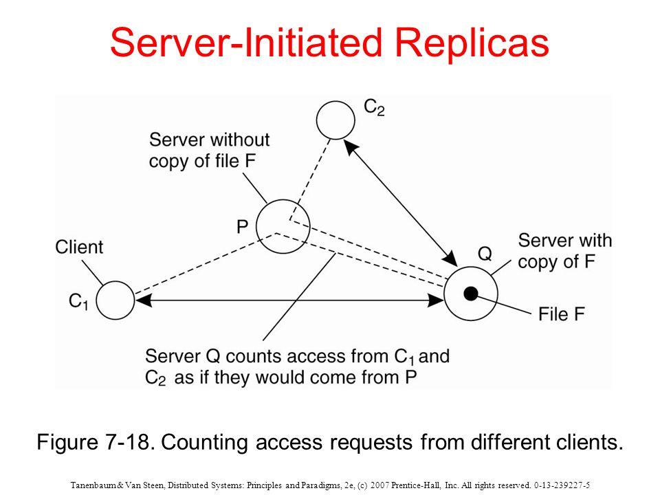 Server-Initiated Replicas