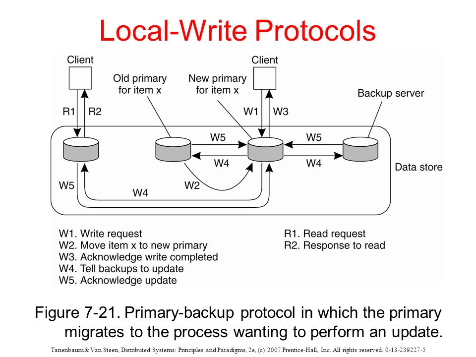 Local-Write Protocols